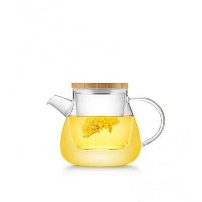 Купить заварочный чайник со стеклянным фильтром S-094 600 мл в магазине SAMA-DOYO.RU